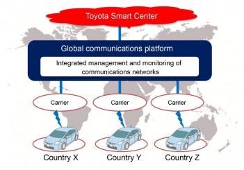 Conceptual_diagram_global_comm_platform_2CCDFEE3C7E078B2BDA345399B3248EB1E6BCBE3 (Custom)